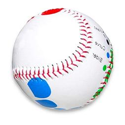 Baseball Pitching Trainer Kit Bundle -- Pitch Training Baseb